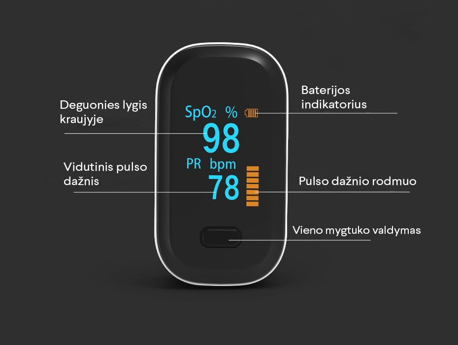 pulsoksimetro ekrano rodmenys